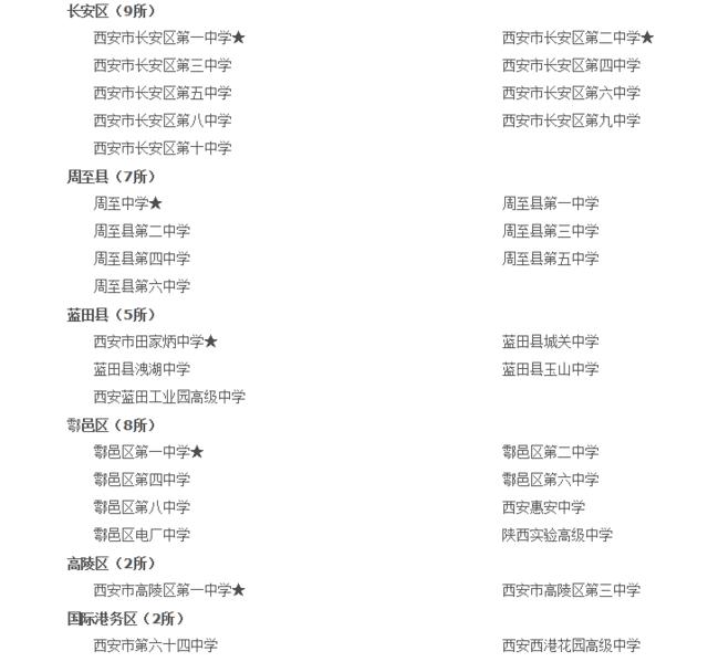 陕西顶尖高级中学名单出炉 榆林19所上榜
